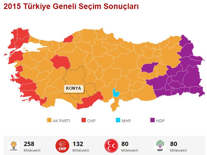 Türkiye Geneli 2015 Genel Seçim Sonuçları