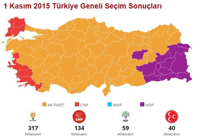 1 Kasım 2015 Türkiye Genel Seçim Sonuçları