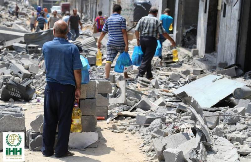 Gazze İHH